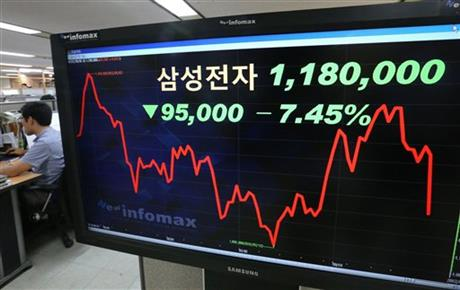 South Korea World Markets
