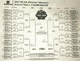 NCAA Bracket Breakdown Basketball