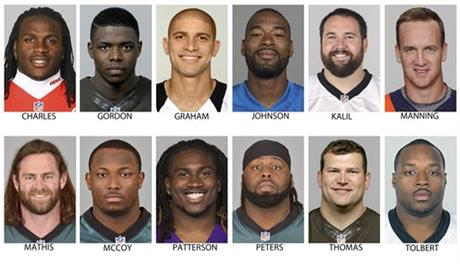 All-Pro Offense Football