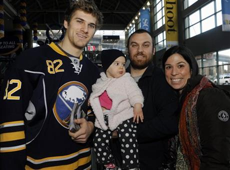 Marcus Foligno