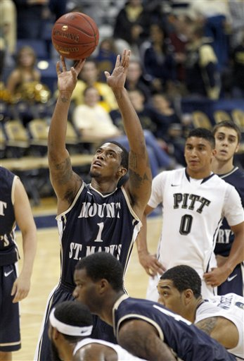 Mount St Mary Pittsburgh Basketball