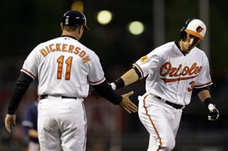 Ryan Flaherty, Bobby Dickerson