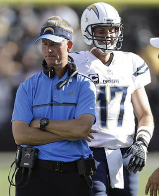Mike McCoy, Philip Rivers