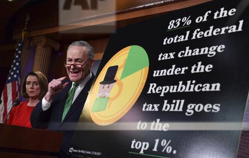 Congress Taxes