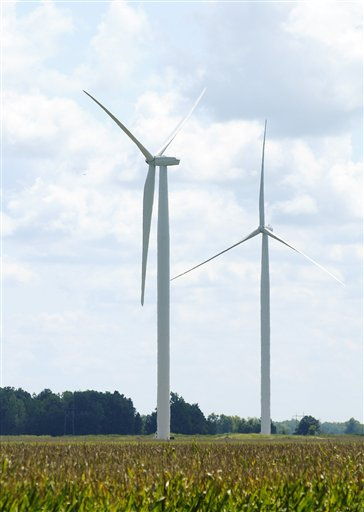 Wind Energy Tax Credit
