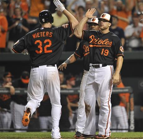 Matt Wieters, Chris Davis, Wilson Betemit