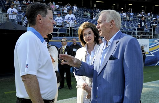 Jerry Jones, Gene Jones, Norv Turner
