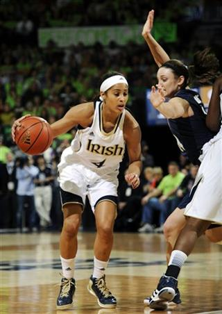 Skylar Diggins,Kelly Faris
