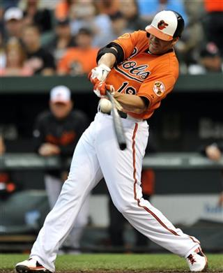 Chris Davis