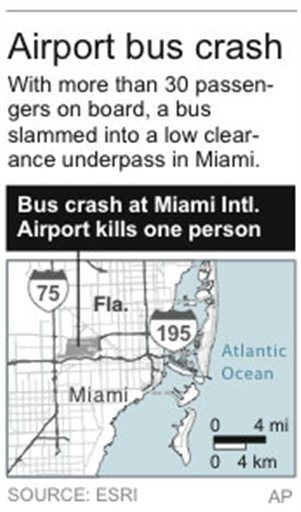 AIRPORT BUS CRASH