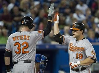Chris Davis, Matt Wieters