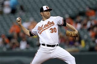 Chris Tillman
