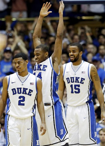 Maryland Duke Basketball