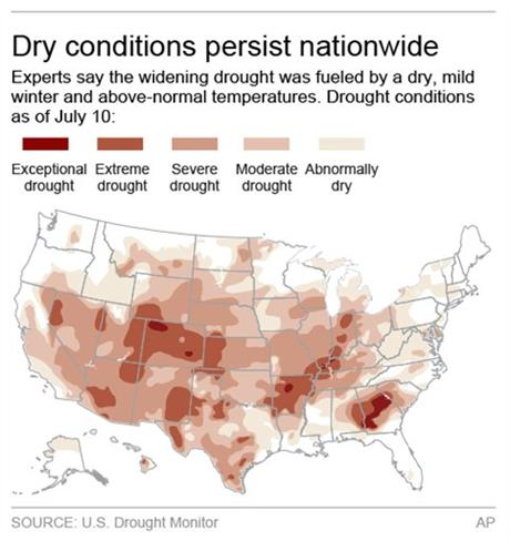 US DROUGHT 2