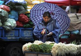China Inflation