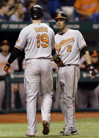 J.J. Hardy, Chris Davis