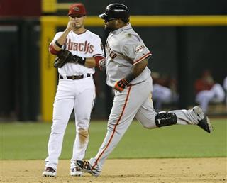 Pablo Sandoval,