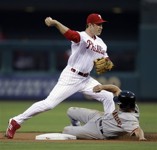 Chase Utley, Ryan Theriot