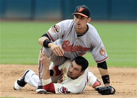 Ryan Flaherty, Jason Kipnis