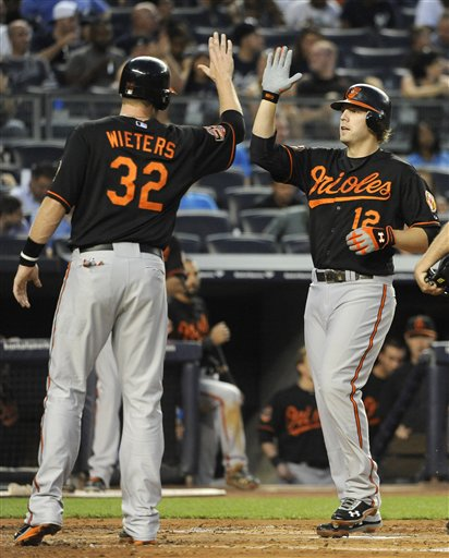 Mark Reynolds, Matt Wieters