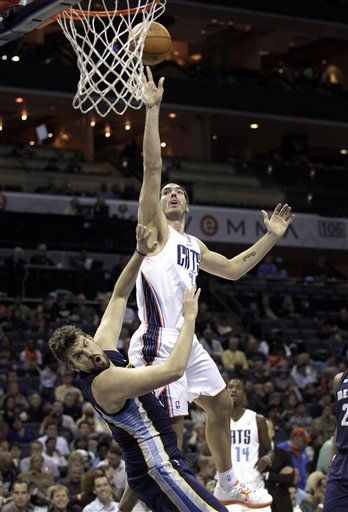 Byron Mullens, Marc Gasol