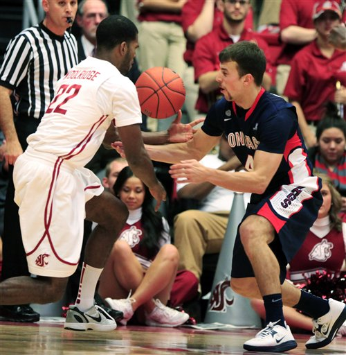 Kevin Pangos, Royce Woolridge