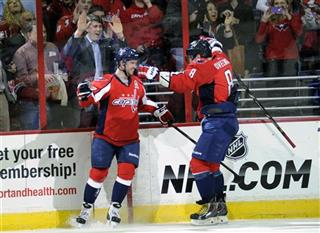 Mike Green, Alex Ovechkin