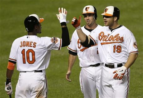 Adam Jones, J.J. Hardy, Chris Davis