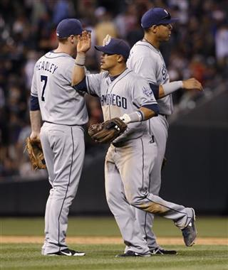 Chase Headley, Kyle Blanks, Everth Cabrera