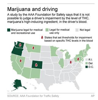 MARIJUANA DRIVING LAWS