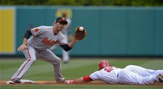 Mike Trout, J.J. Hardy