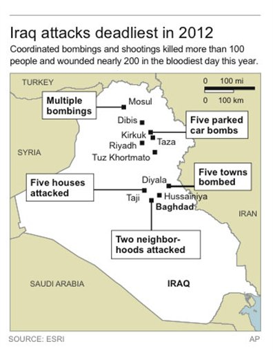 IRAQ_ATTACKS