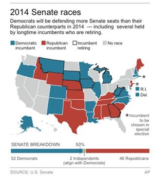 SENATE RACES 2014