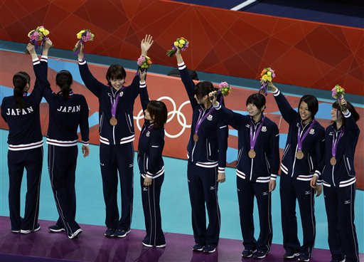 London Olympics Volleyball Women