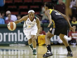 Temeka Johnson, Candice Wiggins