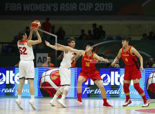 India FIBA Women's Basketball