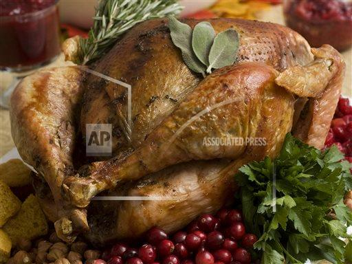 Food Cost of Thanksgiving