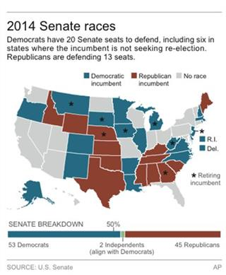 SENATE 2014