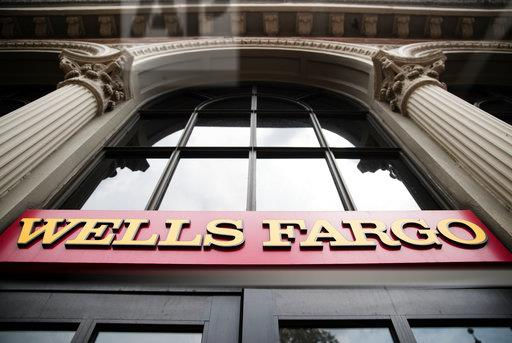 Wells Fargo-Shareholder Suit