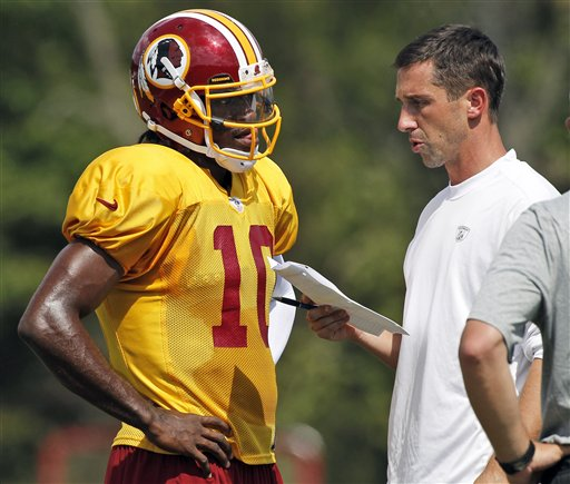 Robert Griffin III, Kyle Shanahan