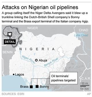 NIGERIA OIL ATTACKS