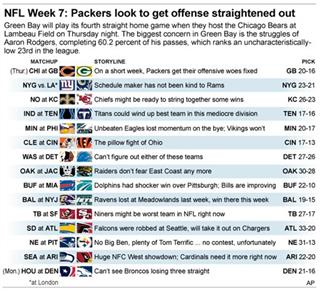 NFL PICKS WK 7
