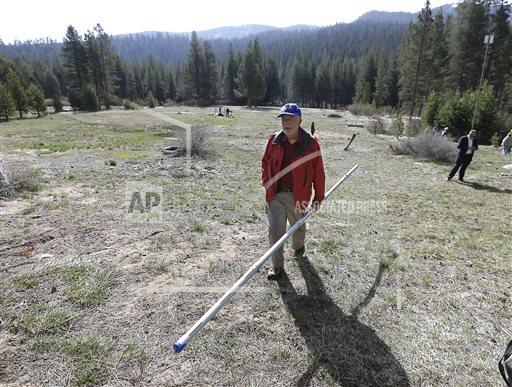 California Drought Dismal Snowpack