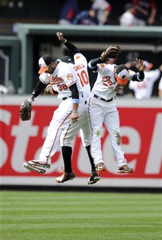 Adam Jones, Nick Markakis, Chris Dickerson