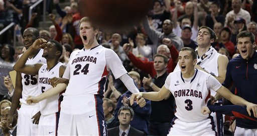 Kansas State Gonzaga Basketball