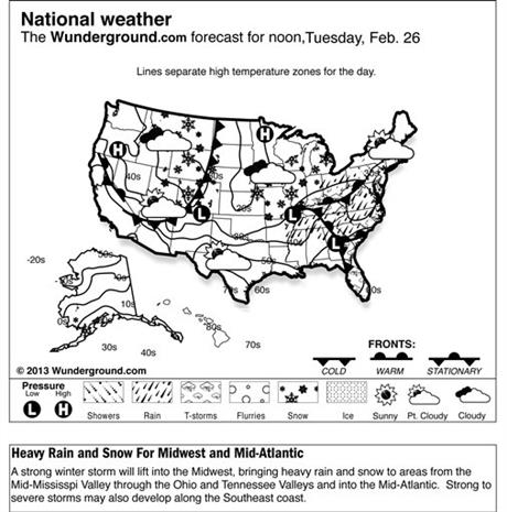 Weather National