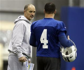 Chuck Pagano, Adam Vinatieri