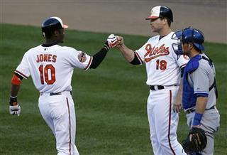 Adam Jones, Chris Davis, Jeff Mathis