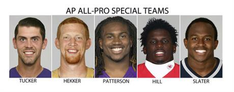 AP All-Pro Team Football