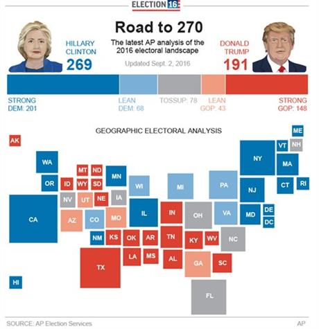 latest presidential polls 270 to win